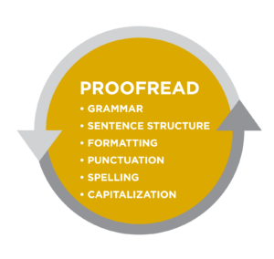 Proofread 300x284 1